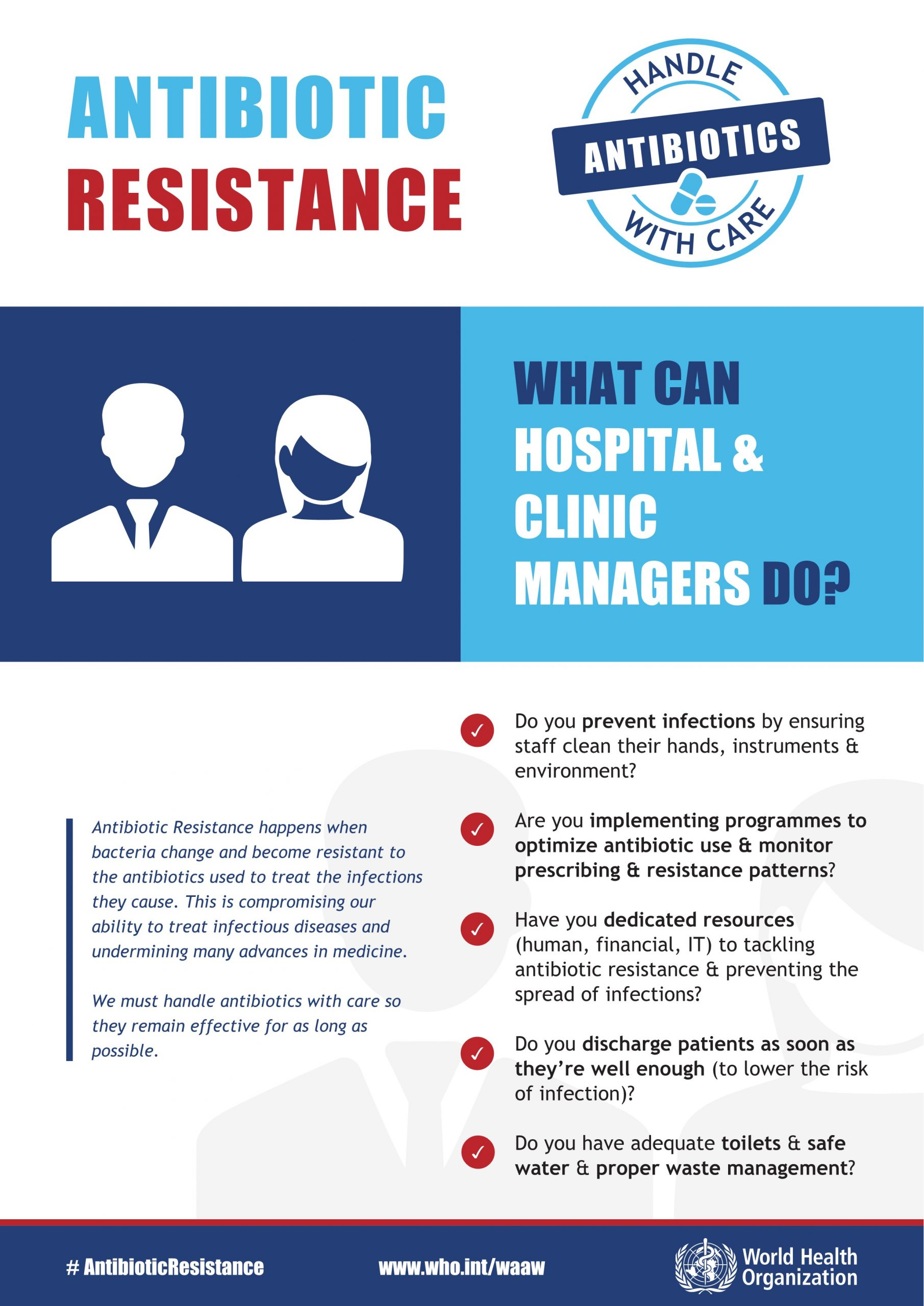 Antimicrobial resistance infographic (WHO/World Health Organisation)